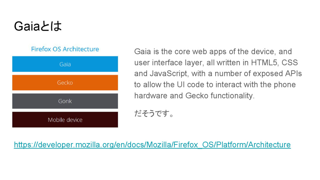 Gaiaとは https://developer.mozilla.org/en/docs/Mo...