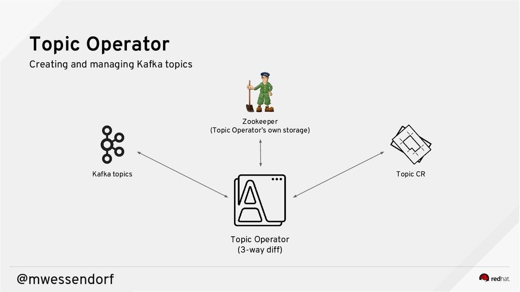 Topic Operator Creating and managing Kafka topi...