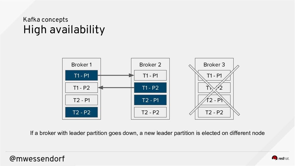 Kafka concepts High availability Broker 1 T1 - ...