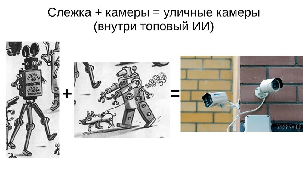 Слежка + камеры = уличные камеры (внутри топовы...