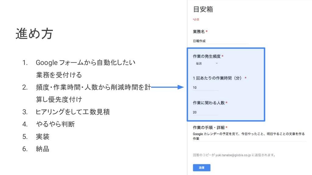 進め方 1. Google フォームから自動化したい 業務を受付ける 2. 頻度・作業時間・人...