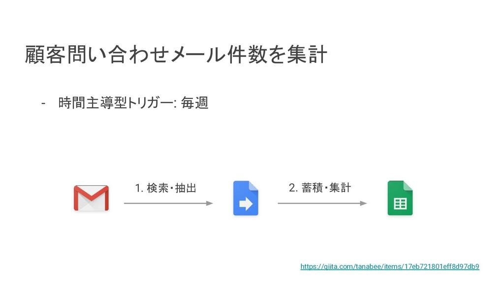 顧客問い合わせメール件数を集計 - 時間主導型トリガー: 毎週 1. 検索・抽出 2. 蓄積・...