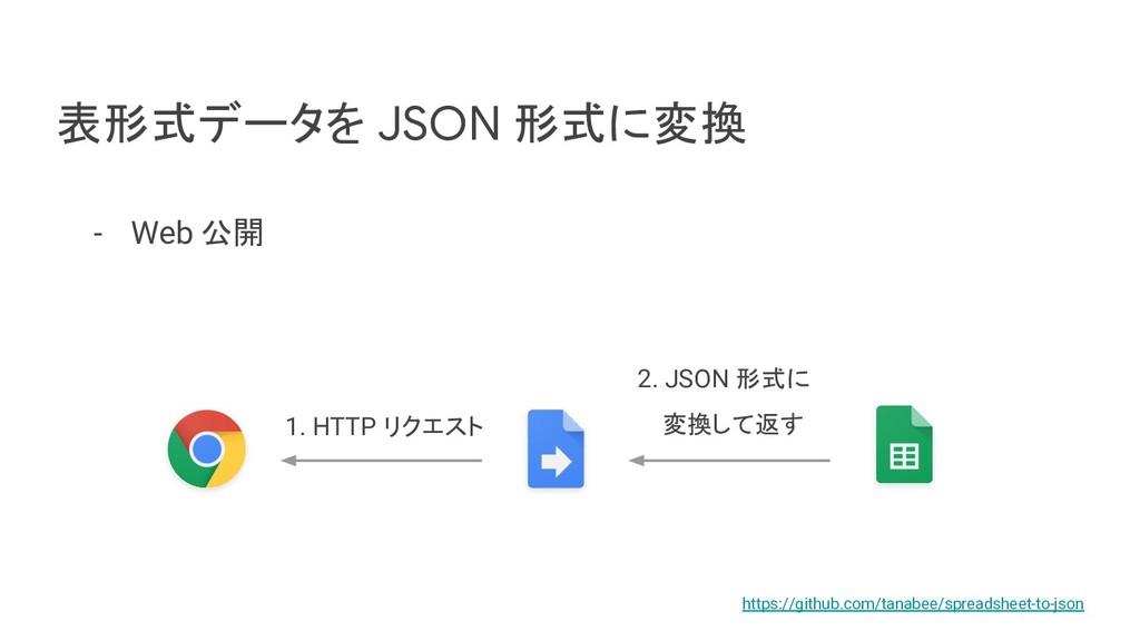 表形式データを JSON 形式に変換 - Web 公開 1. HTTP リクエスト 2. JS...