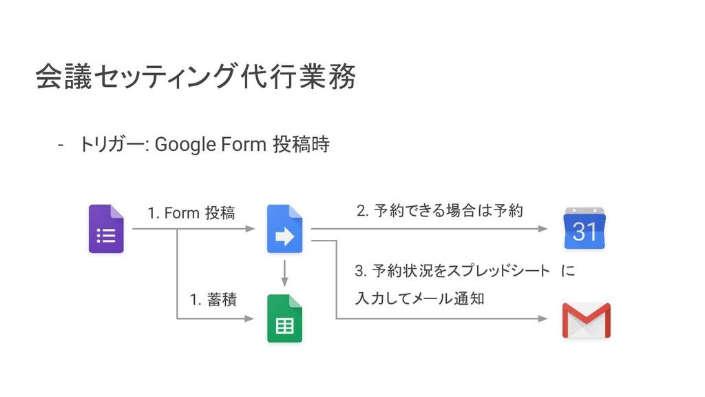 会議セッティング代行業務 1. Form 投稿 2. 予約できる場合は予約 - トリガー: G...