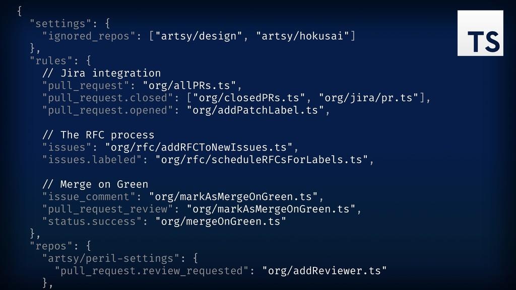 "{ ""settings"": { ""ignored_repos"": [""artsy/design..."