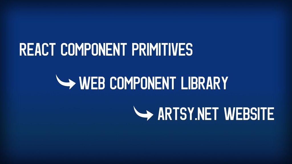 React Component Primitives Web Component Librar...