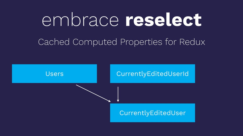 embrace reselect Cached Computed Properties for...