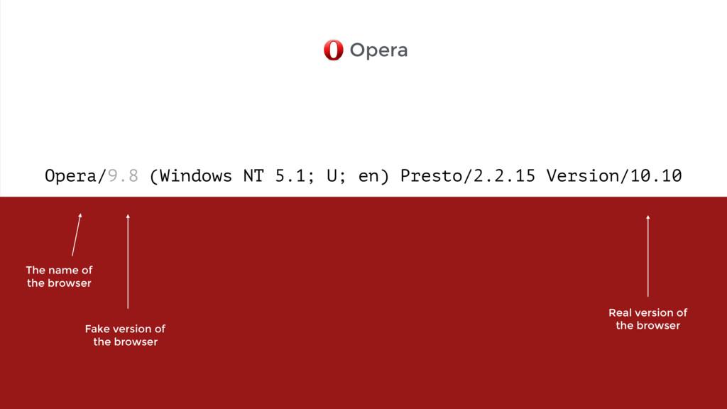 Opera/9.8 (Windows NT 5.1; U; en) Presto/2.2.15...