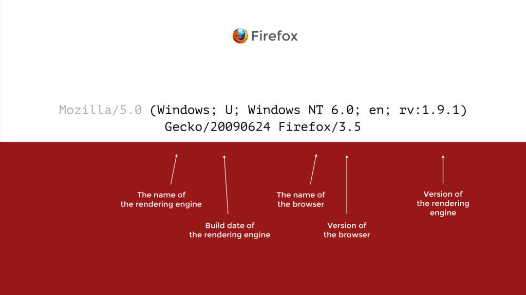 Mozilla/5.0 (Windows; U; Windows NT 6.0; en; rv...