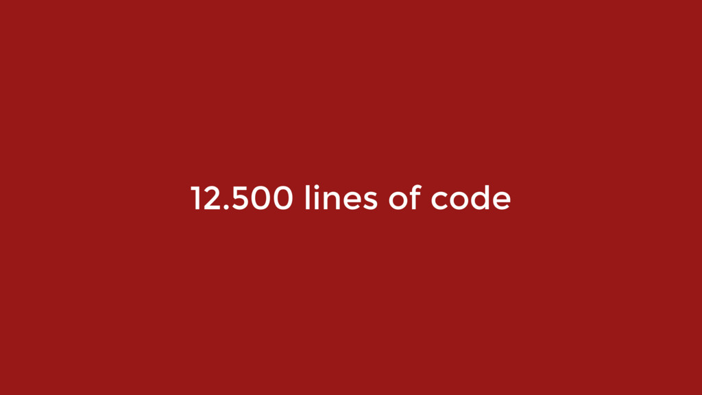12.500 lines of code