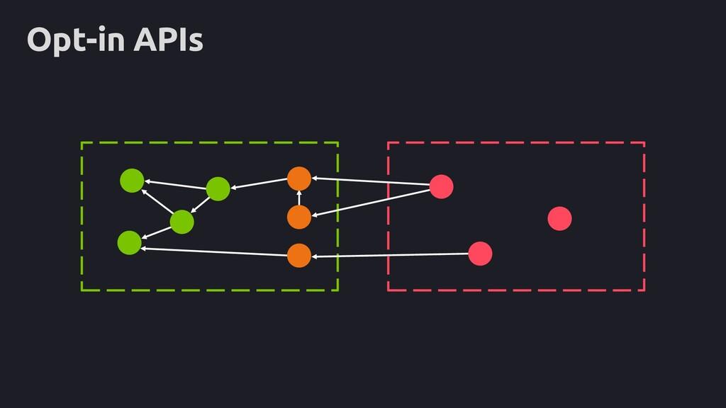 Opt-in APIs core