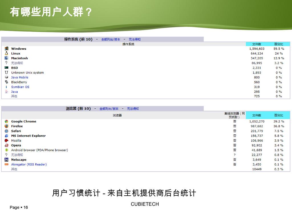 Page  16 CUBIETECH 有哪些用户人群? 用户习惯统计 - 来自主机提供商后台...