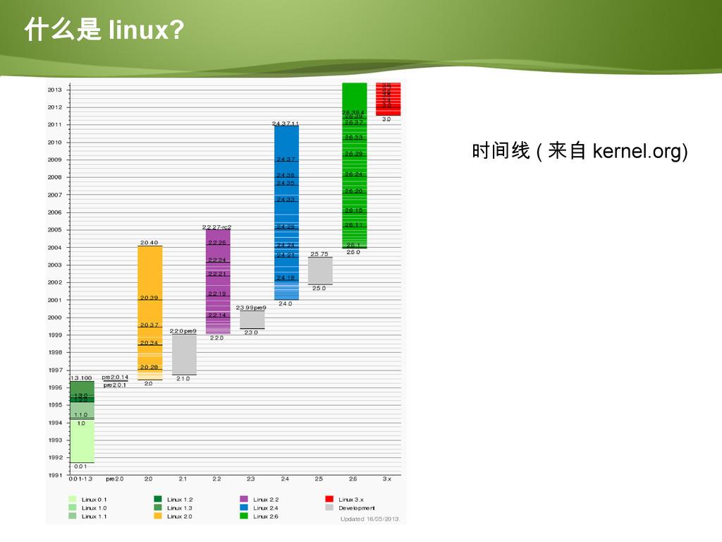 时间线 ( 来自 kernel.org) 什么是 linux?