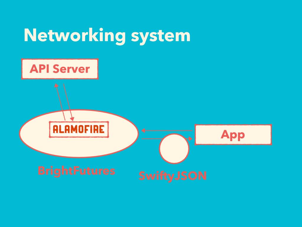 BrightFutures Networking system API Server App ...