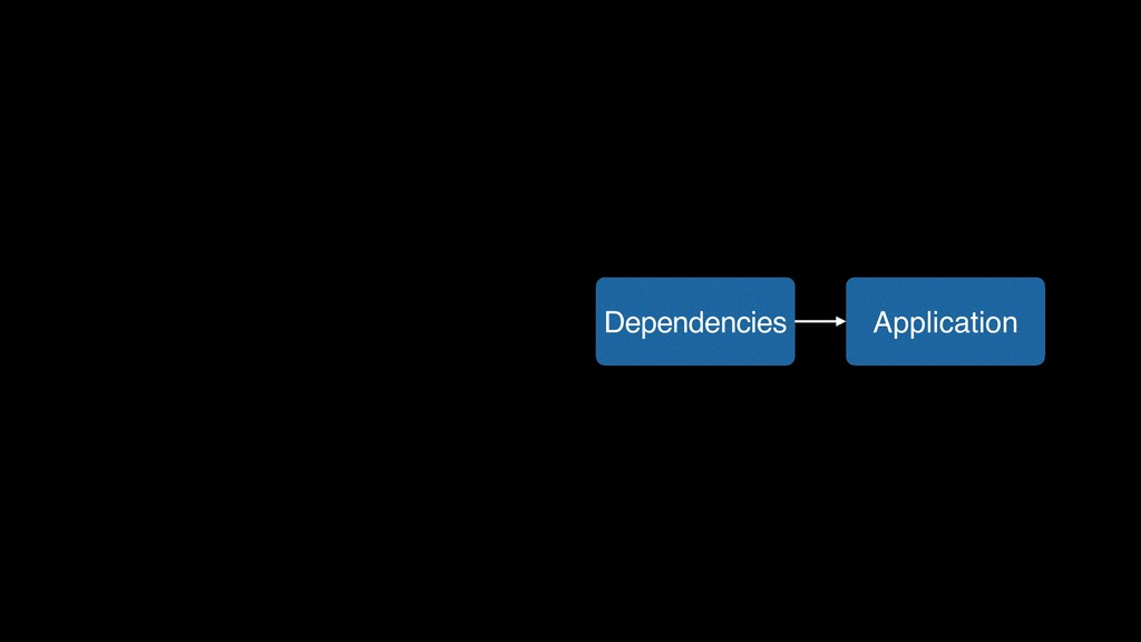 Application Dependencies
