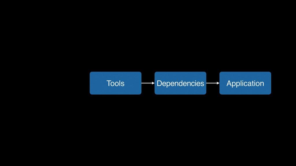 Application Dependencies Tools