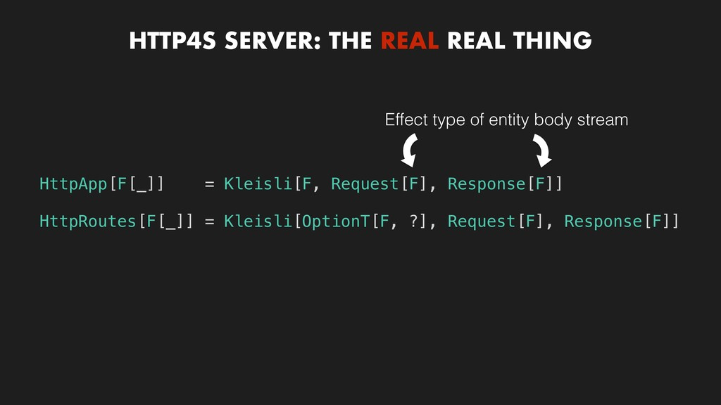 HTTP4S SERVER: THE REAL REAL THING HttpApp[F[_]...