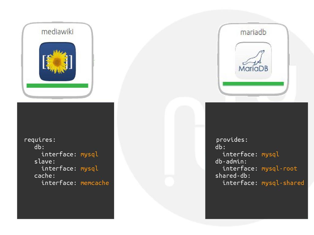 requires: db: interface: mysql slave: interface...