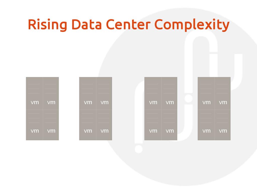 Rising Data Center Complexity vm vm vm vm vm vm...