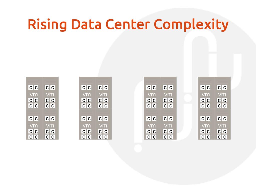 Rising Data Center Complexity vm c c c c c c vm...