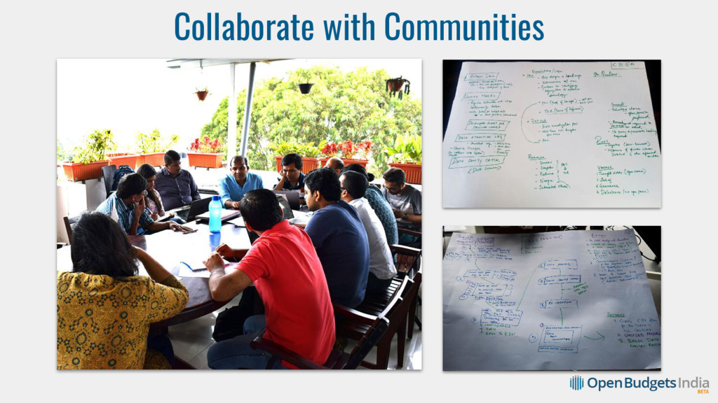 Collaborate with Communities
