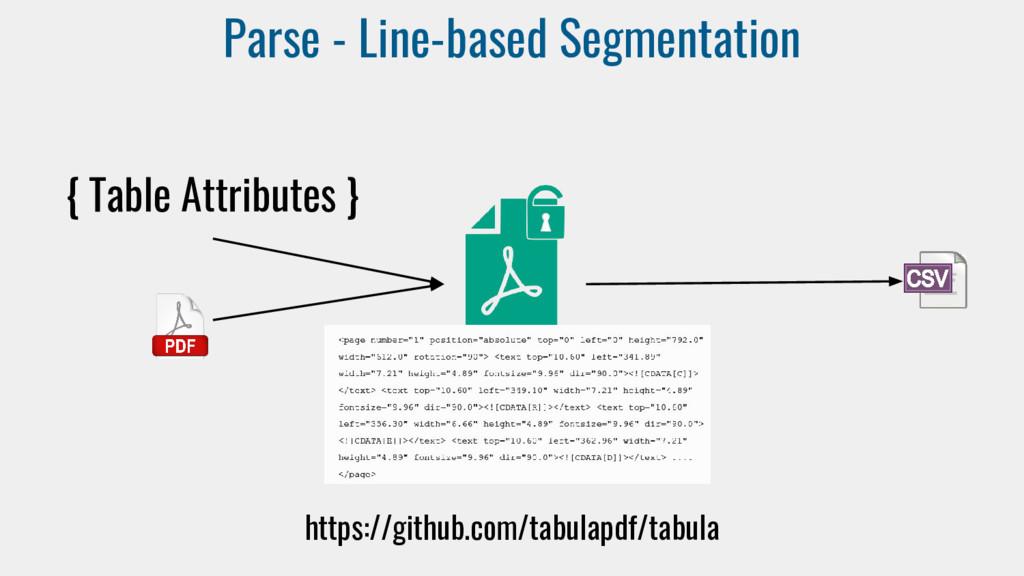 https://github.com/tabulapdf/tabula { Table Att...