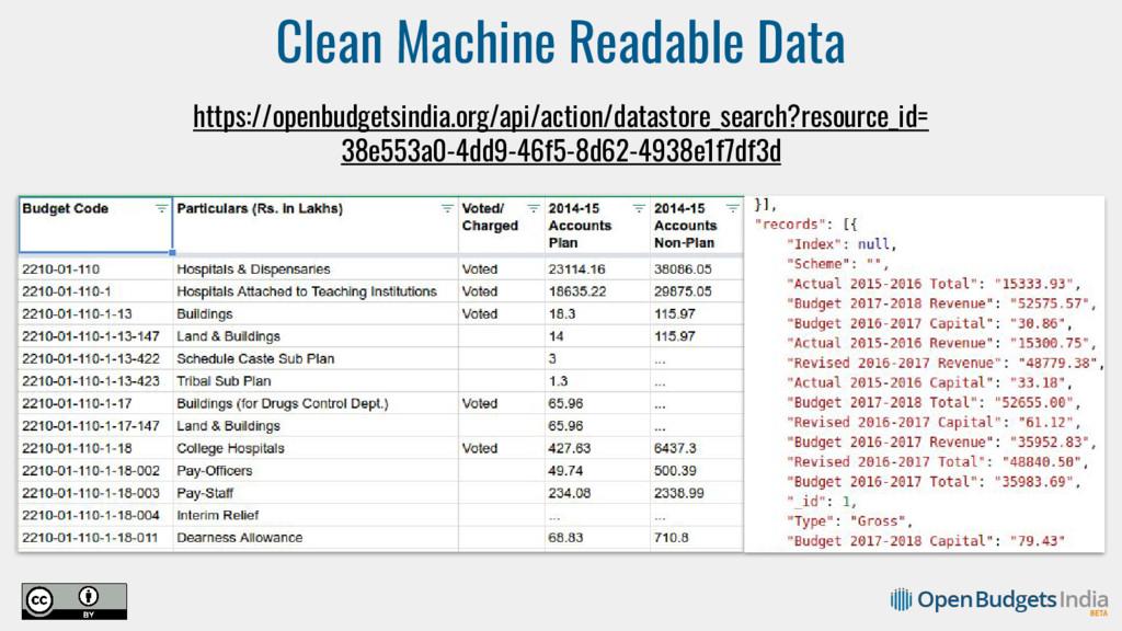 Clean Machine Readable Data https://openbudgets...