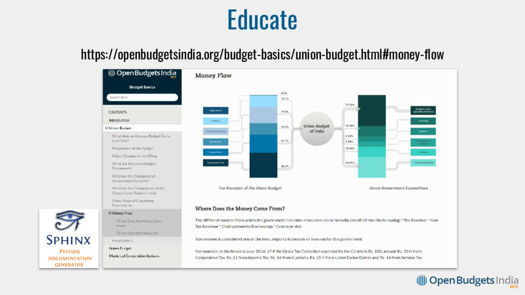 Educate https://openbudgetsindia.org/budget-bas...