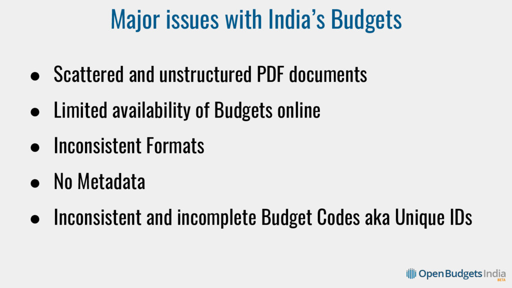 Major issues with India's Budgets ● Scattered a...