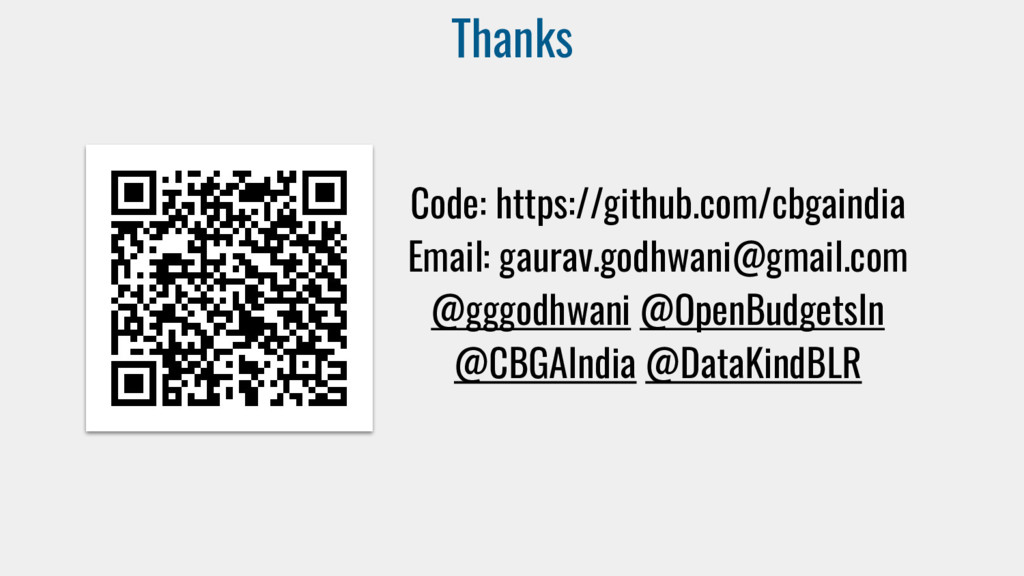 Thanks Code: https://github.com/cbgaindia Email...