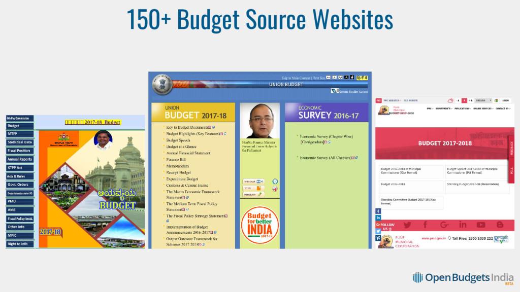 150+ Budget Source Websites