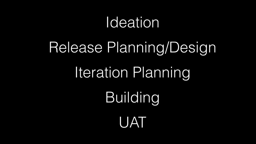 "Iteration Planning => Do we know ""Why?"" Do we k..."
