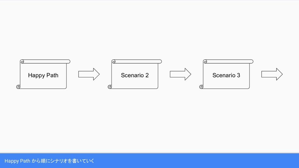 Happy Path から順にシナリオを書いていく Happy Path Scenario 2...