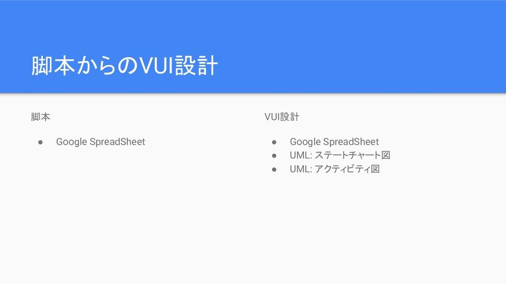 脚本 ● Google SpreadSheet 脚本からのVUI設計 VUI設計 ● Goog...