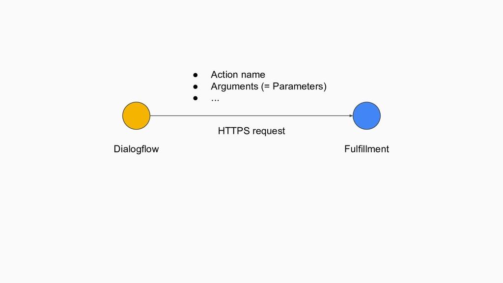 Dialogflow Fulfillment ● Action name ● Argument...