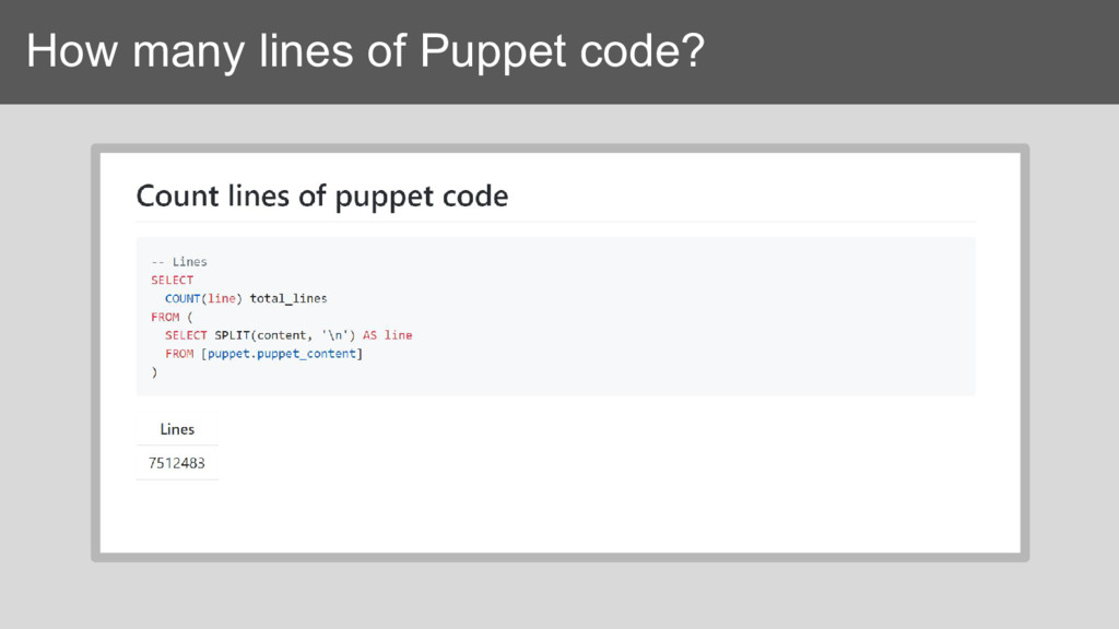 How many lines of Puppet code?