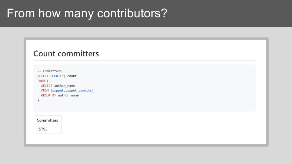 From how many contributors?
