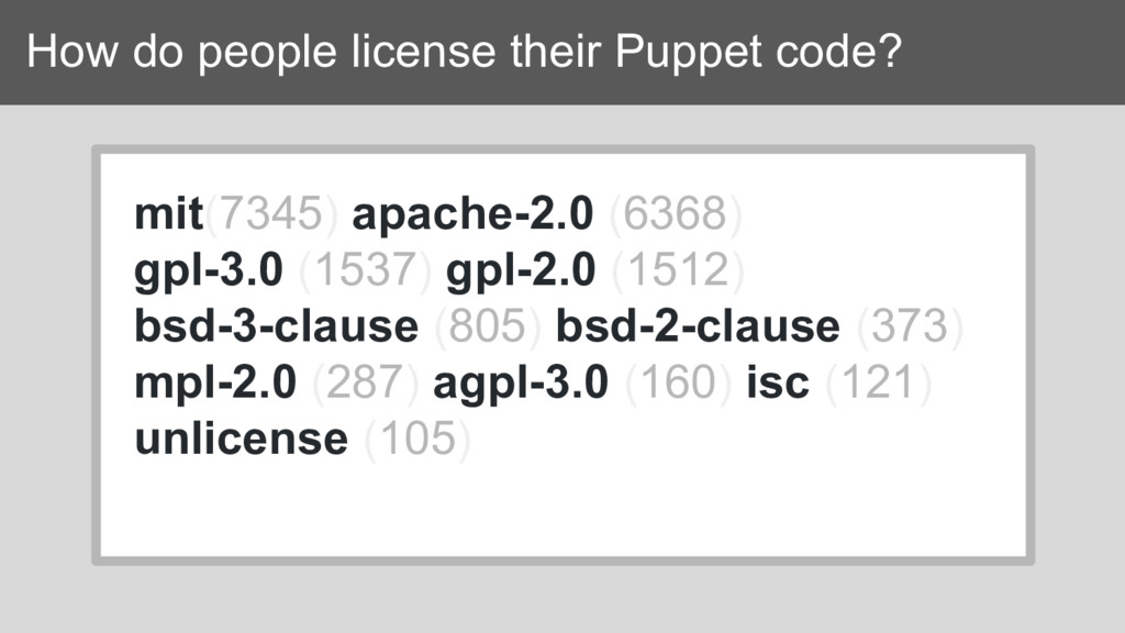 How do people license their Puppet code? mit(73...