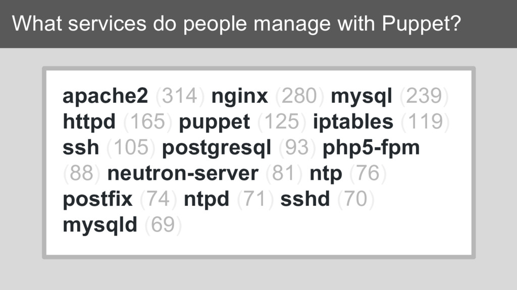 What services do people manage with Puppet? apa...