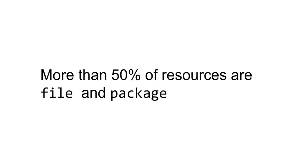 More than 50% of resources are file and package