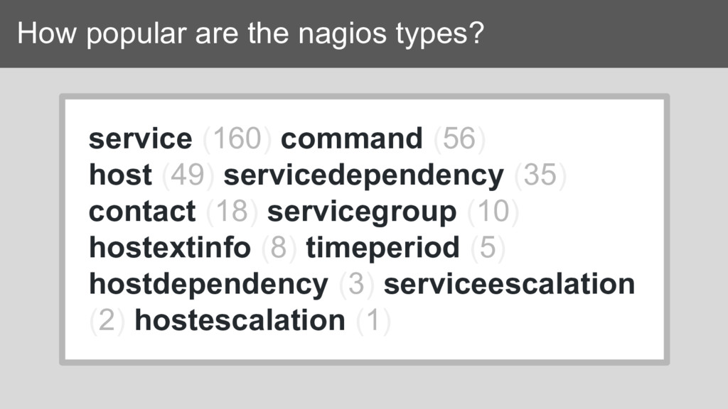 How popular are the nagios types? service (160)...