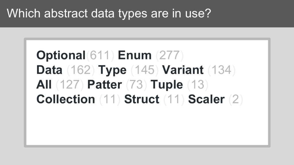 Which abstract data types are in use? Optional(...