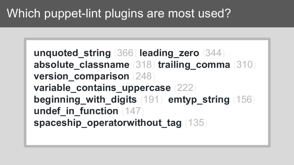 Which puppet-lint plugins are most used? unquot...