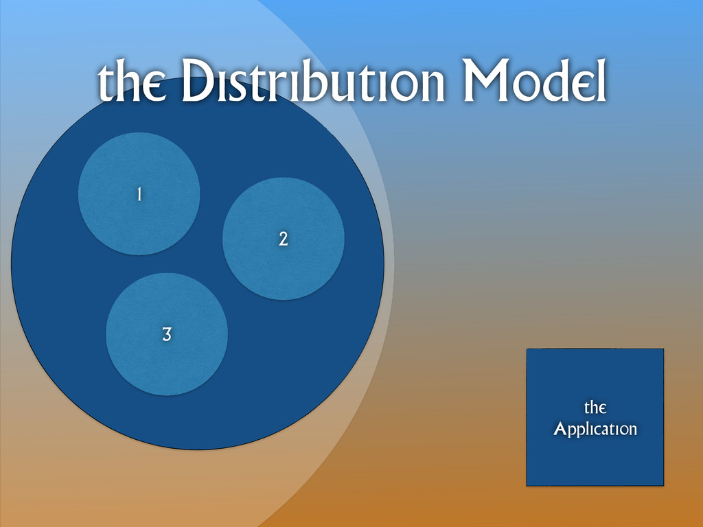 1 3 2 the Application the Distribution Model