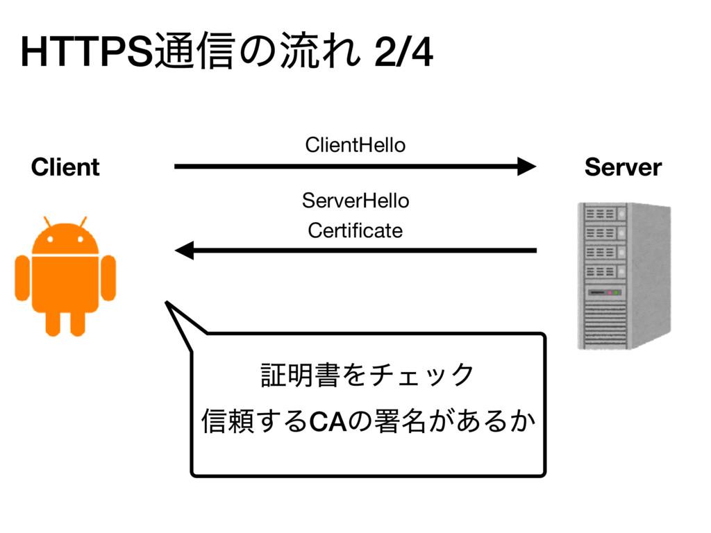 HTTPS௨৴ͷྲྀΕ 2/4 ClientHello Client Server Server...