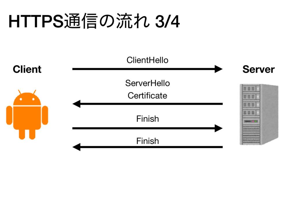 HTTPS௨৴ͷྲྀΕ 3/4 ClientHello Client Server Server...