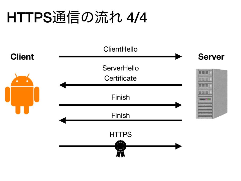 HTTPS௨৴ͷྲྀΕ 4/4 ClientHello Client Server Server...