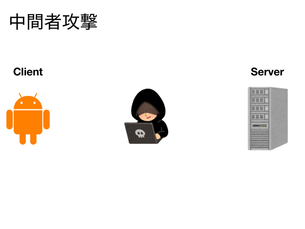 தؒऀ߈ܸ Client Server