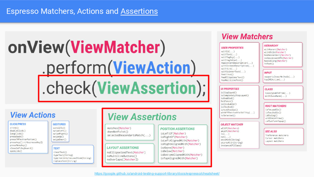 Espresso Matchers, Actions and Assertions https...