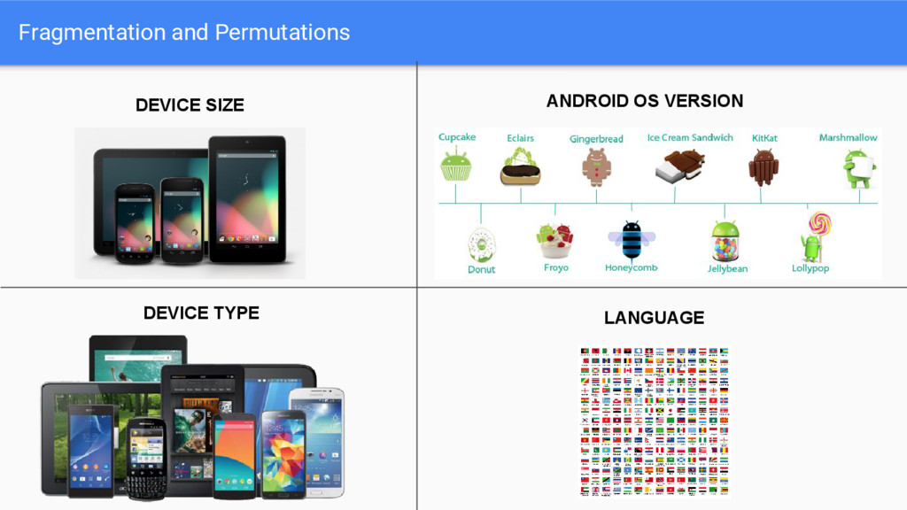 LANGUAGE DEVICE TYPE DEVICE SIZE ANDROID OS VER...